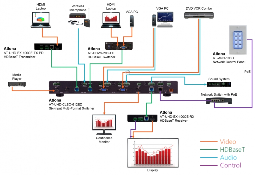 savant home audio wiring diagram home audio wiring diagram